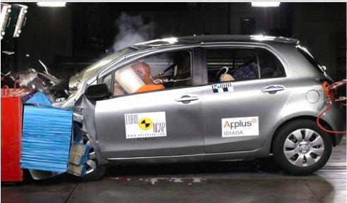 How important is safety to you? - Small cars - Yaris Crash Test