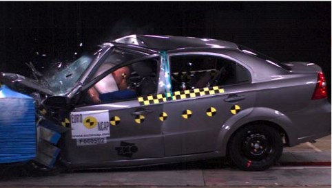 How important is safety to you? - Small cars - Aveo Crash Test